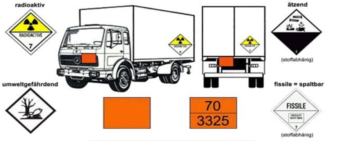 symboles qui permettent de reconnaitre les transports nucléaires